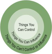 What Do You Control in Major Gifts?