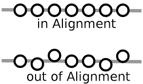 Are you in alignment?