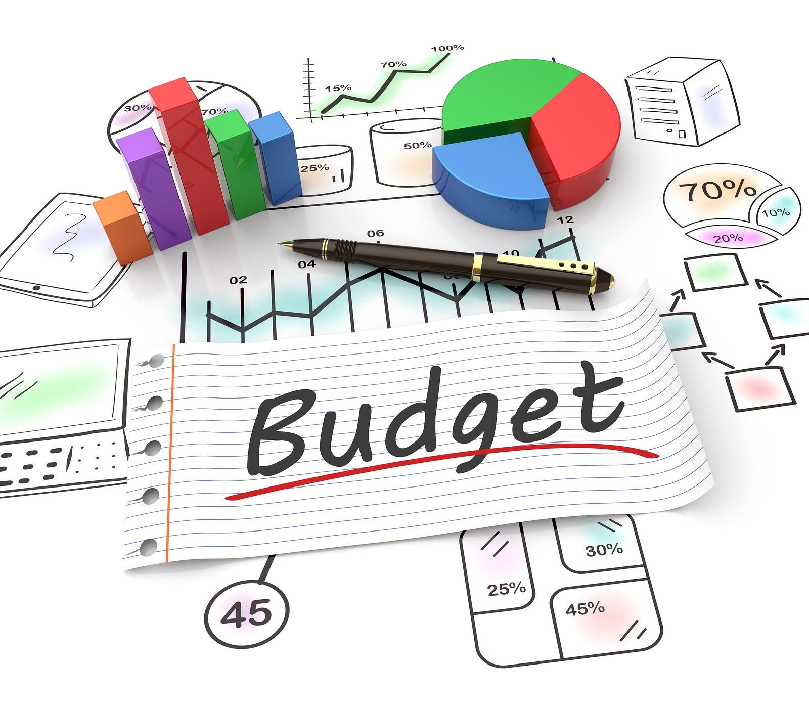 Creating Forecasts and Budgets for Major Gifts